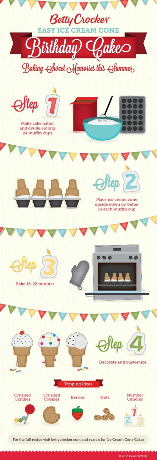 betty crocker summer cakes infographic