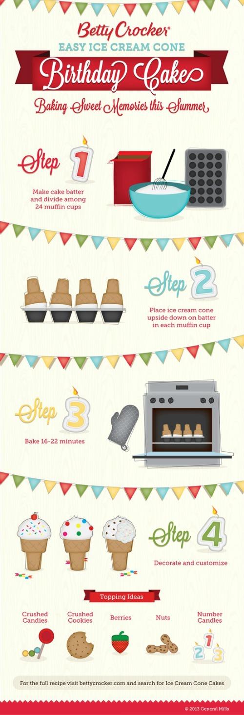 how to use betty crocker ice cream cake pan
