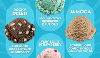 What your Favorite Ice Cream Flavor Says About You! #BRFlavors