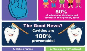 Dental Care Tips for Kids