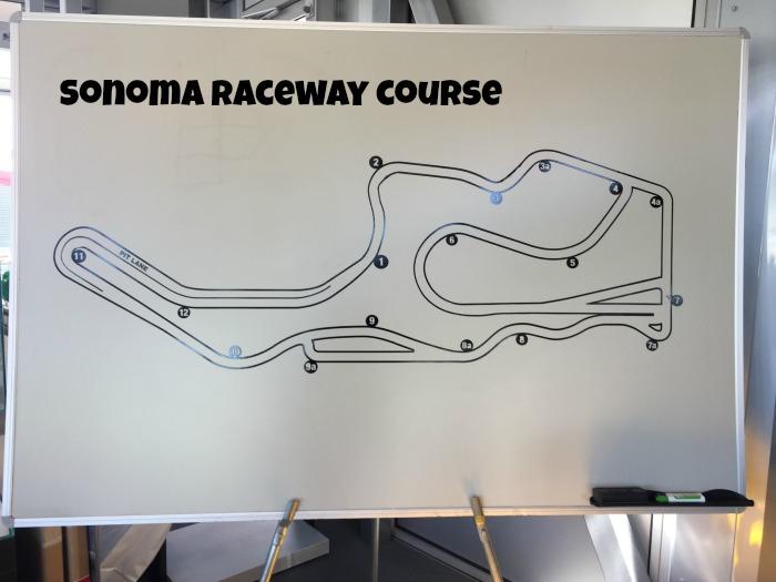 Sonoma Raceway Course